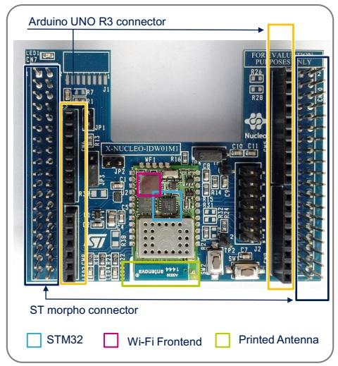 X-NUCLEO-IDW01M1، ماژول وایفای، سازگار با بردهای نوکلئو STM32، کانکتور morpho، SPWF01SA ، سریال به وایفای، دستورات AT