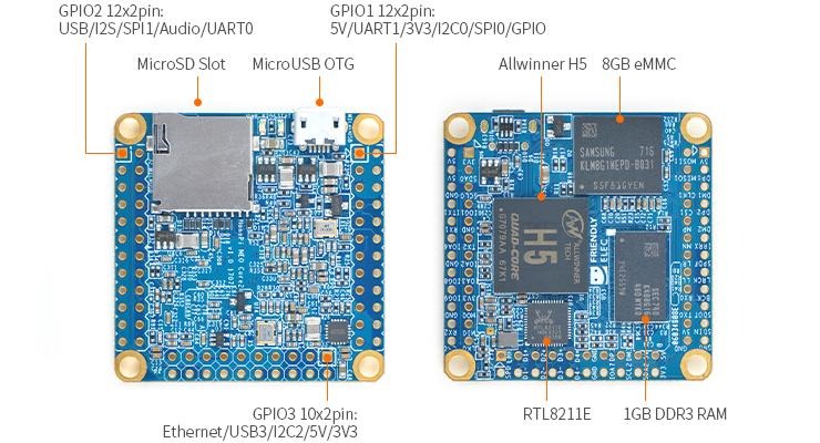 Nanopi NEO Core2، نانوپای نئوکر2 ، پردازنده آلوینر H5 ، رم 1 گیگابایتی ، هیت سینک، کرتکس A53 ، رم 1 گیگابایتی، برد 64بیتی، اینترنت اشیا
