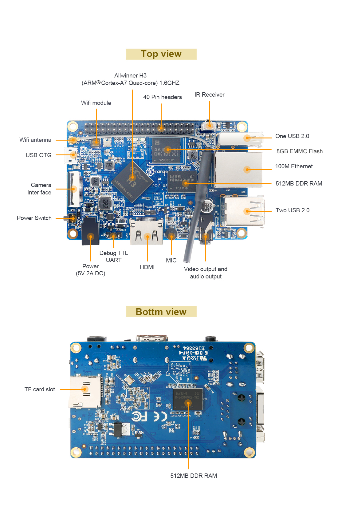 Orange Pi، Pc Plus، اورنج پای، پی سی پلاس، پردازنده آلوینر H3